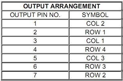 output-arrangement  Wire Led Key Light Wiring Diagram on 3 wire electrical wiring, 3 wire pump diagram, 3 wire oil diagram, 14 3 wire diagram, 3 wire switch diagram, 3 phase 4 wire diagram, 3 wire grounding diagram, 3 wire electric diagram, 3 wire rotary switch, 3 wire sensor diagram, 3 wire distributor, 3 wire fan diagram, 3 wire control diagram, 3 way diagram, 3 wire charging system, 3 wire lighting diagram, 3 wire regulator, 3 wire plug diagram, 3 wire circuit diagram, 3 wire solenoid diagram,